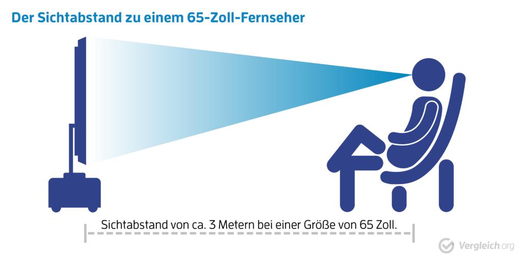 sitzabstand_zum_fernseher_neu-05-1024x507
